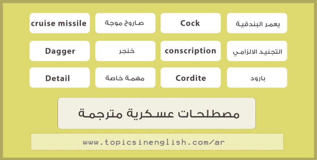مصطلحات علم الكلام pdf